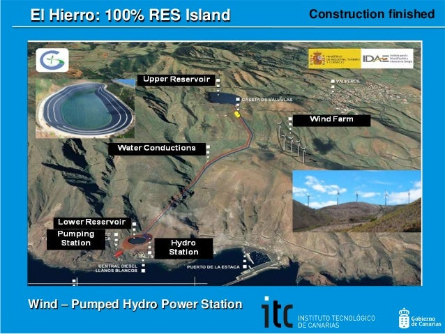 Hydroelectric Power Plant Diagram The Windhydropumped Station