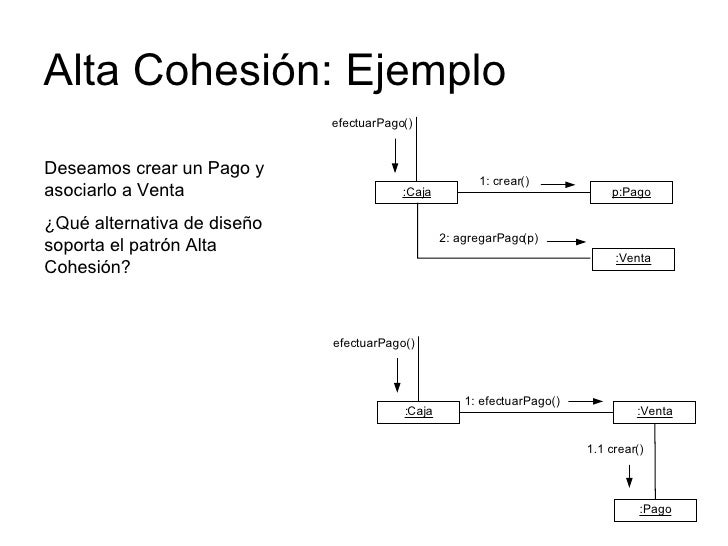 Analisis IVP Gonzalorojas-12-uml-patrones-de-diseno-19-728