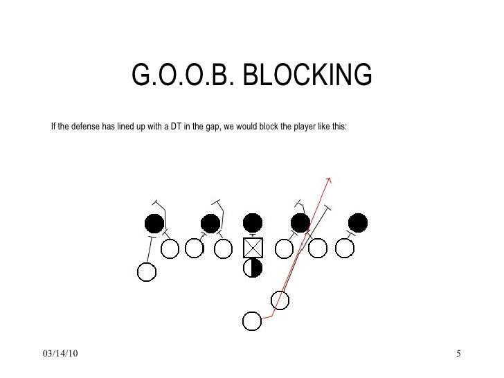 how to go ice blocking