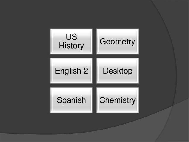 US            Geometry HistoryEnglish 2   DesktopSpanish     Chemistry