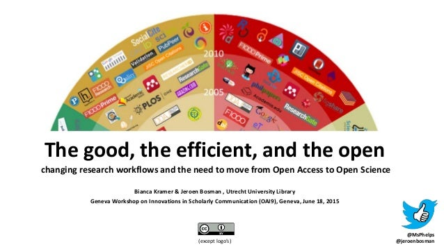 (except logo's) The good, the efficient, and the open changing research workflows and the need to move from Open Access to...