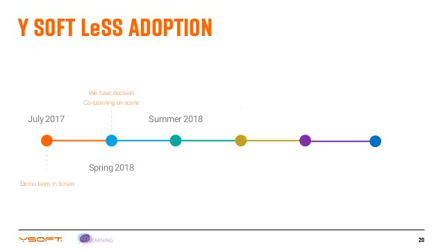 20 July 2017 Spring 2018 Summer 2018 Y SOFT LeSS ADOPTION Demo team in Scrum We have decision Co-Learning on scene