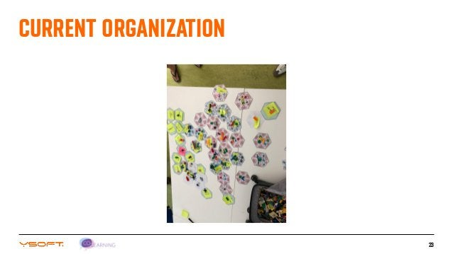 23 CURRENT ORGANIZATION