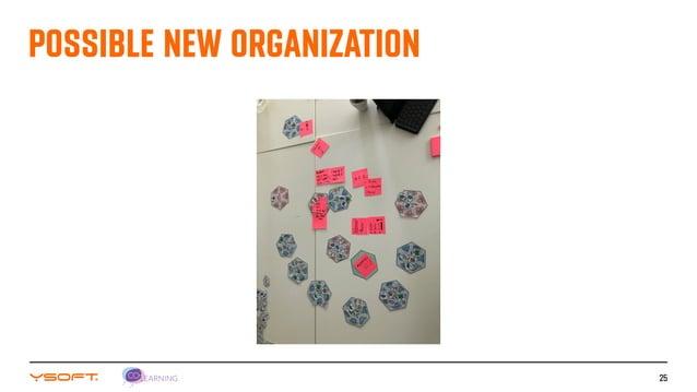 25 POSSIBLE NEW ORGANIZATION