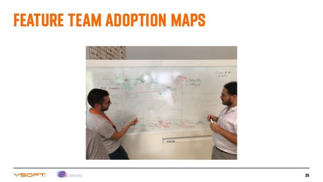 35 FEATURE TEAM ADOPTION MAPS
