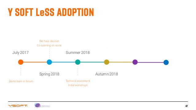 47 July 2017 Spring 2018 Summer 2018 Autumn 2018 Technical assessment Initial workshops Y SOFT LeSS ADOPTION Demo team in ...