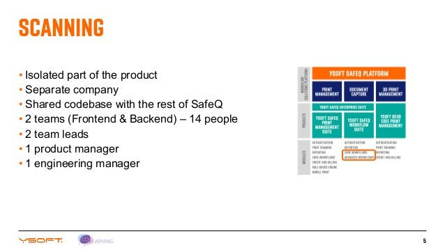 5 • Isolated part of the product • Separate company • Shared codebase with the rest of SafeQ • 2 teams (Frontend & Backend...