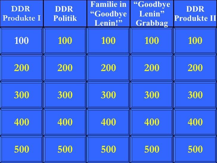 200 300 400 500 100 200 300 400 500 100 200 300 400 500 100 200 300 400 500 100 200 300 400 500 100 DDR  Produkte I DDR  P...