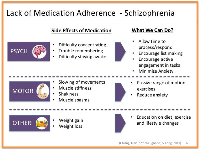Patients' Perspective of Medication Adherence in Chronic Conditions: A Qualitative Study