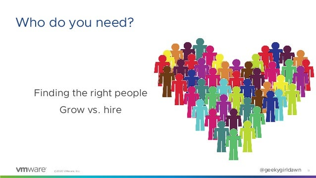 ©2020 VMware, Inc. @geekygirldawn Finding the right people Grow vs. hire 11 Who do you need?