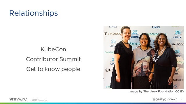 ©2020 VMware, Inc. @geekygirldawn KubeCon Contributor Summit Get to know people Image by The Linux Foundation CC BY 17 Rel...