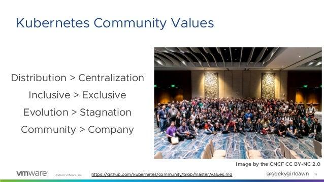 ©2020 VMware, Inc. @geekygirldawn Distribution > Centralization Inclusive > Exclusive Evolution > Stagnation Community > C...