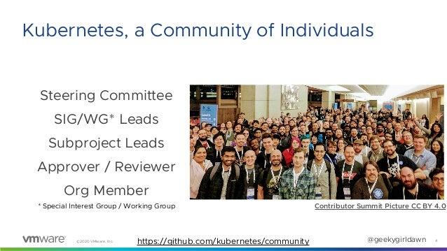 @geekygirldawn©2020 VMware, Inc. Steering Committee SIG/WG* Leads Subproject Leads Approver / Reviewer Org Member 4 Kubern...
