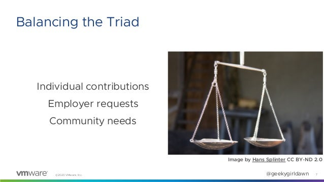 @geekygirldawn©2020 VMware, Inc. Individual contributions Employer requests Community needs 7 Balancing the Triad Image by...
