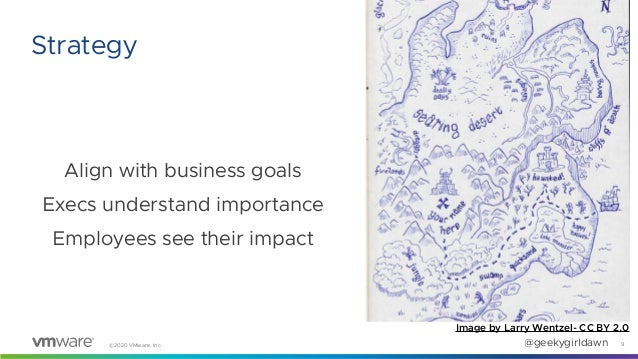 ©2020 VMware, Inc. @geekygirldawn Align with business goals Execs understand importance Employees see their impact 9 Strat...