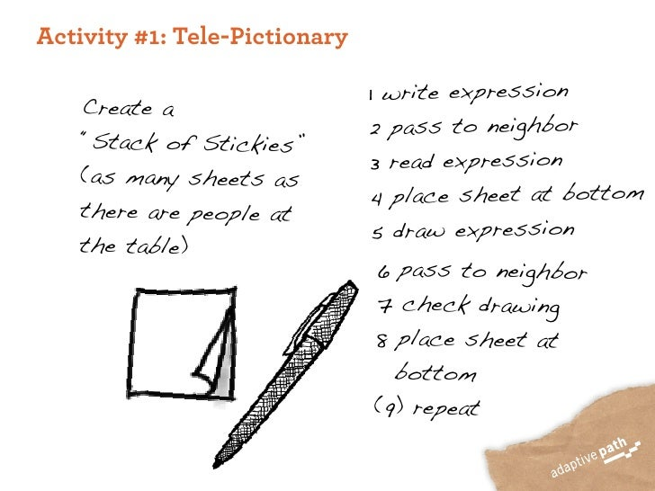 Activity #1: Tele-Pictionary                                 1 write expression    Create a                               ...