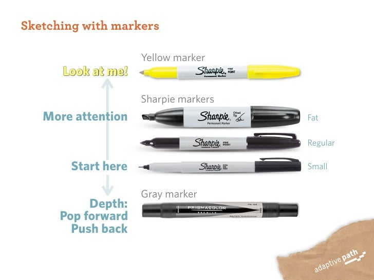 Sketching with markers                      Yellow marker       Look at me!                      Sharpie markers    More a...