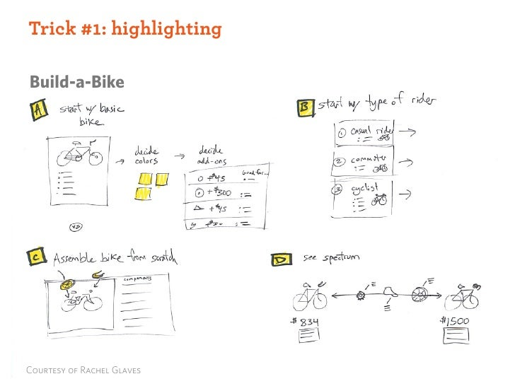 ACTIVITY highlighting  Trick #1: ONE:  Build-a-Bike     Courtesy of Rachel Glaves