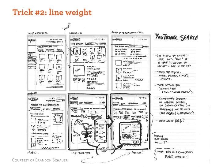 ACTIVITY line weight  Trick #2: ONE:     Courtesy of Brandon Schauer