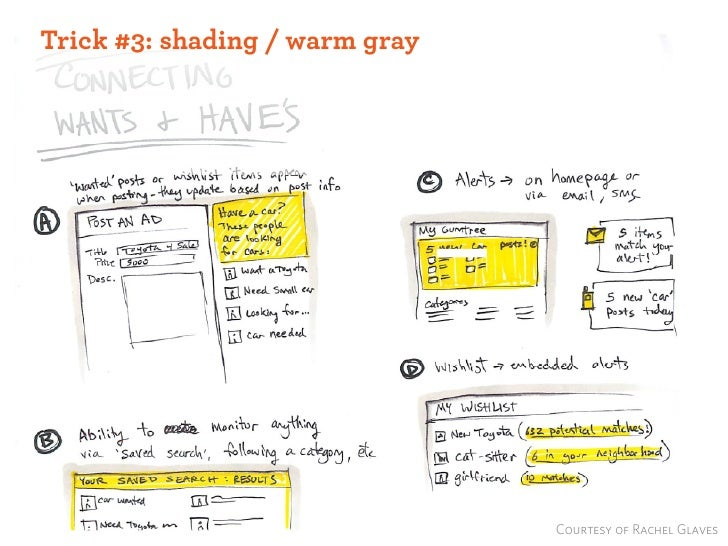 ACTIVITY shading / warm gray  Trick #3: ONE:                                    Courtesy of Rachel Glaves