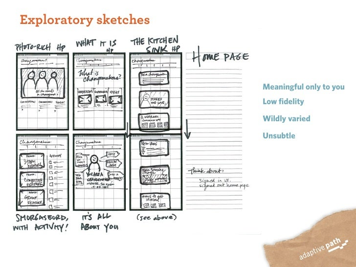 Exploratory sketches                           Meaningful only to you                        Low fidelity                 ...
