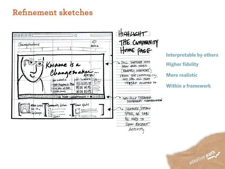 Refinement sketches                         Interpretable by others                      Higher fidelity                   ...