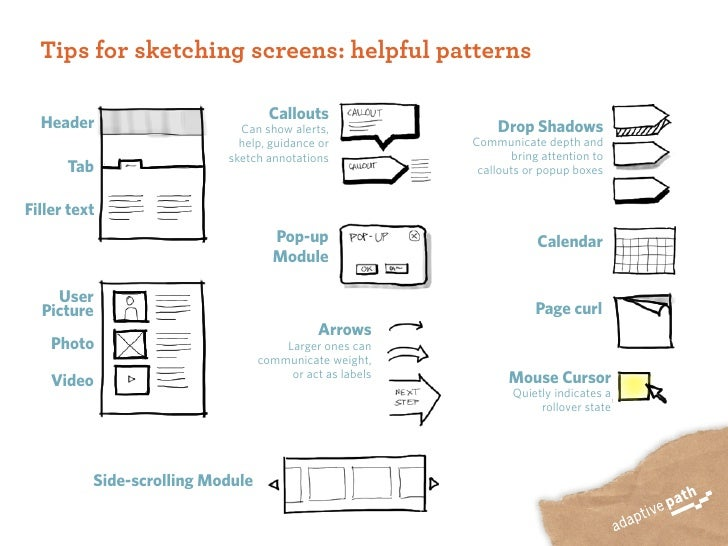 Tips for sketching screens: helpful patterns                                      Callouts   Header                     Ca...