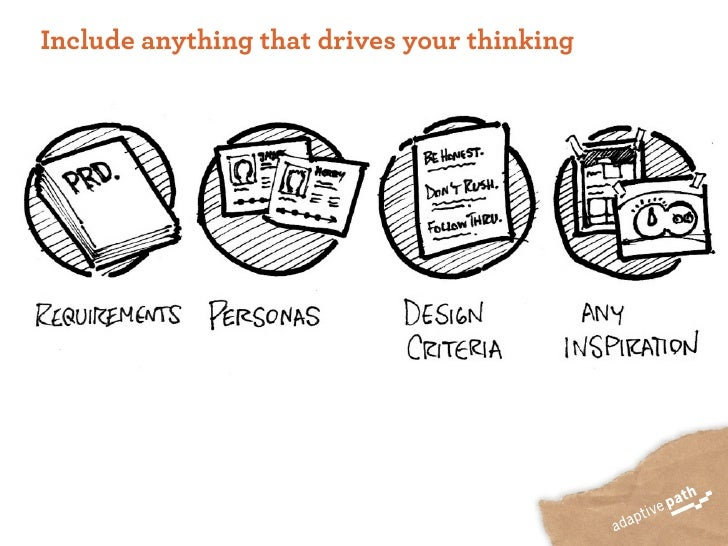 Include anything that drives your thinking