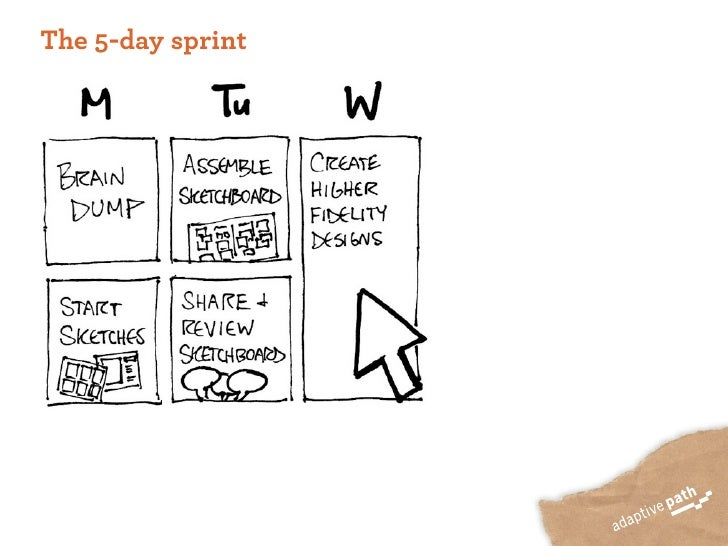 The 5-day sprint