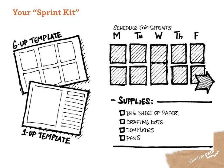 "Your ""Sprint Kit"""