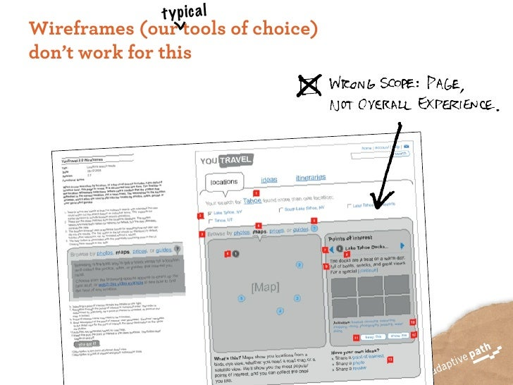 t y p ic a l Wireframes (our tools of choice) don't work for this
