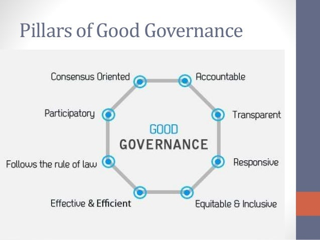short essay on good governance in india Role of civil society in good governance essay  civil societies can also fall  short of satisfying religious beliefs of a country, as this being  the india against  corruption (iac) or jan andolan is a collective but truly voluntary.