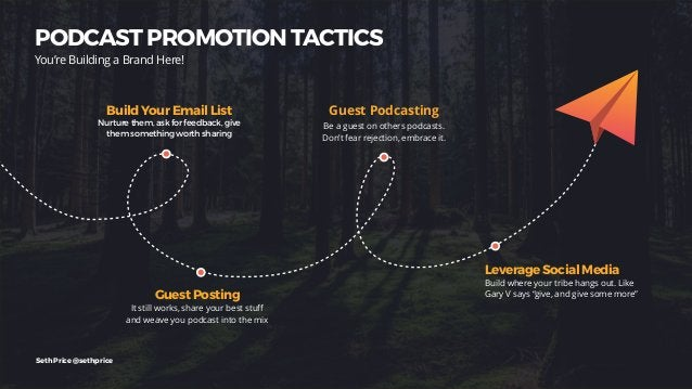 PODCAST PROMOTION TACTICS You're Building a Brand Here! Build Your Email List Nurture them, ask for feedback, give them so...