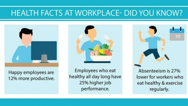 Good Health is Real Wealth at Workplace Slide 2