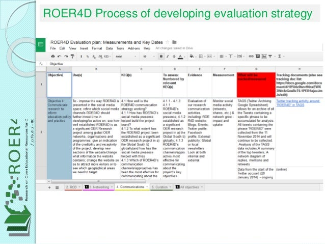 ROER4D Process of developing evaluation strategy
