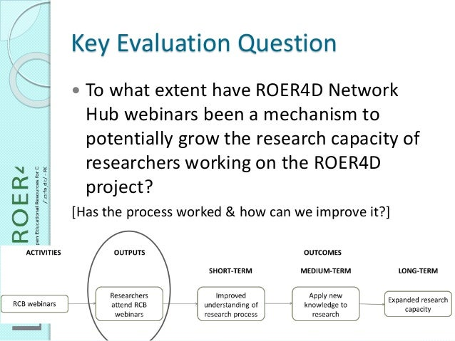 Key Evaluation Question  To what extent have ROER4D Network Hub webinars been a mechanism to potentially grow the researc...