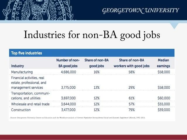 Industries for non-BA good jobs