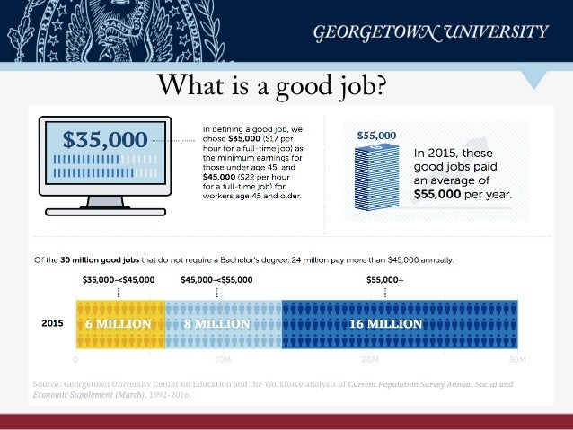 What is a good job?