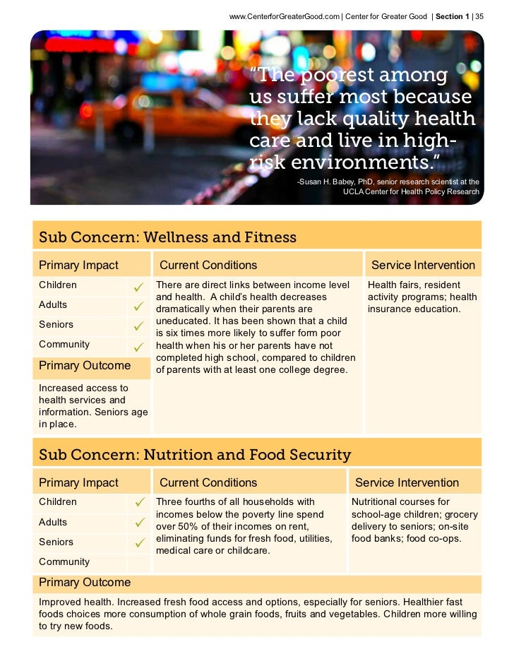 A Systematic Review Of Food Deserts