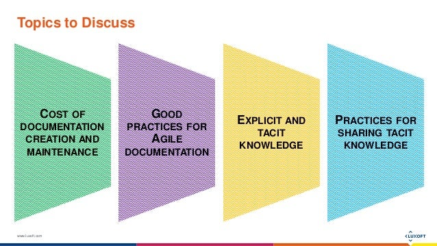 dissertation knowledge sharing Toward a framework of critical success factors for knowledge management: perceptions of knowledge management scholars and practitioners curtis a conley 062911 2.
