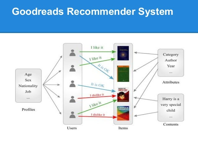 Goodreads Recommendation Engine