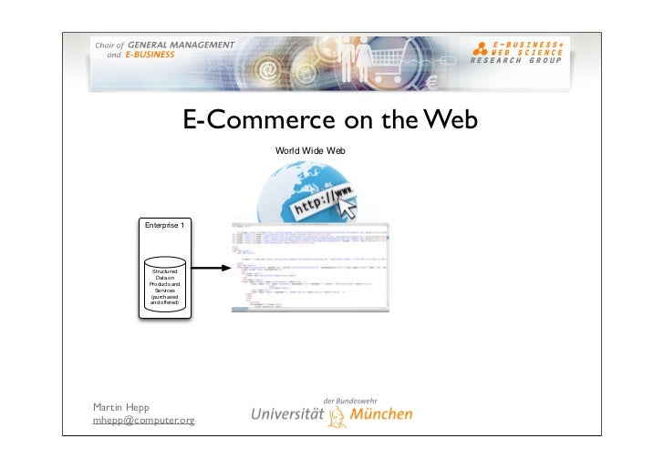A Short Introduction to Semantic Web-based E-Commerce: The GoodRelations Vocabulary Slide 3