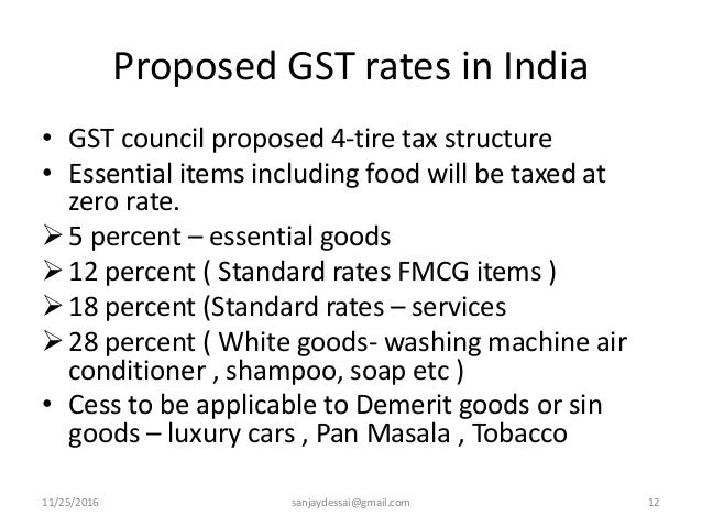 Gst Canada Rate On Food Items
