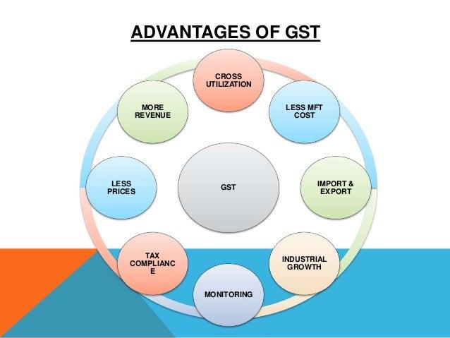 Understanding Goods Amp Services Tax Gst India