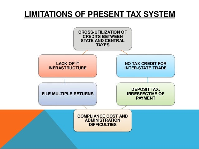 report on taxation system in india Taxes in india are levied by the central government and the state governments  some minor  the it framework and services for implementation of the new  taxation system will be managed by goods and services tax network (gstn), .