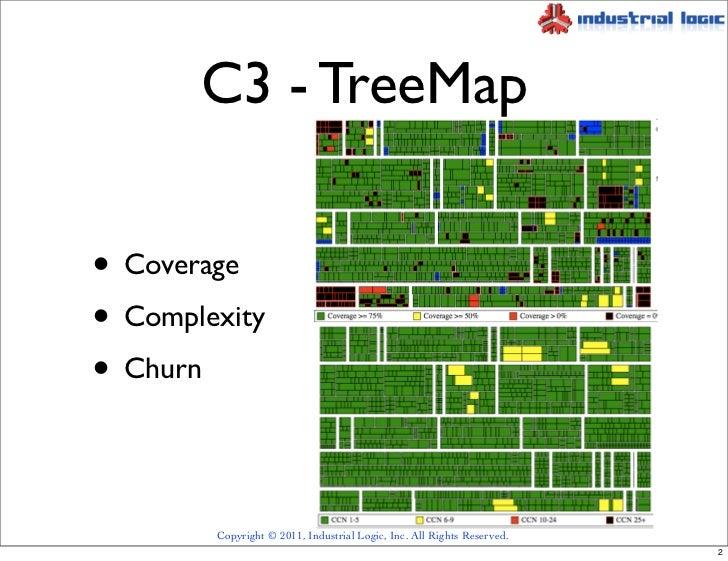 Good Metrics for TDD Slide 2