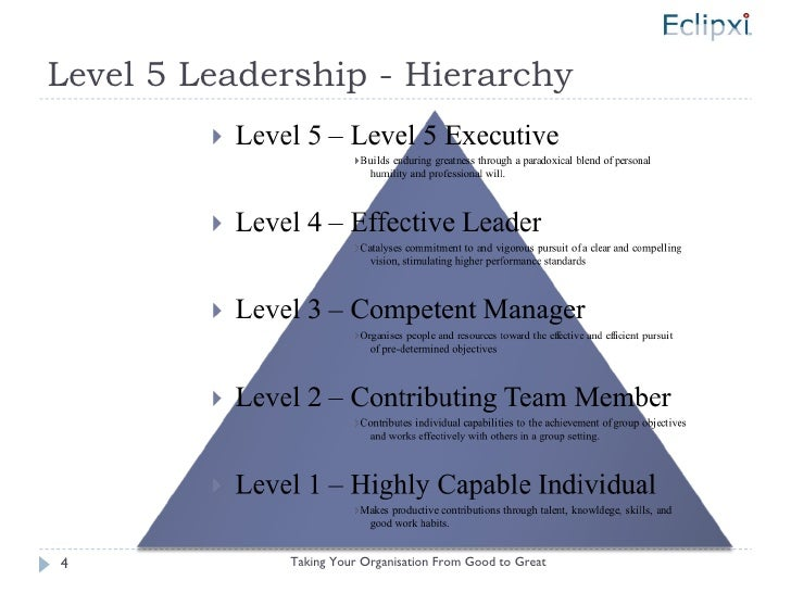 level 5 leaders