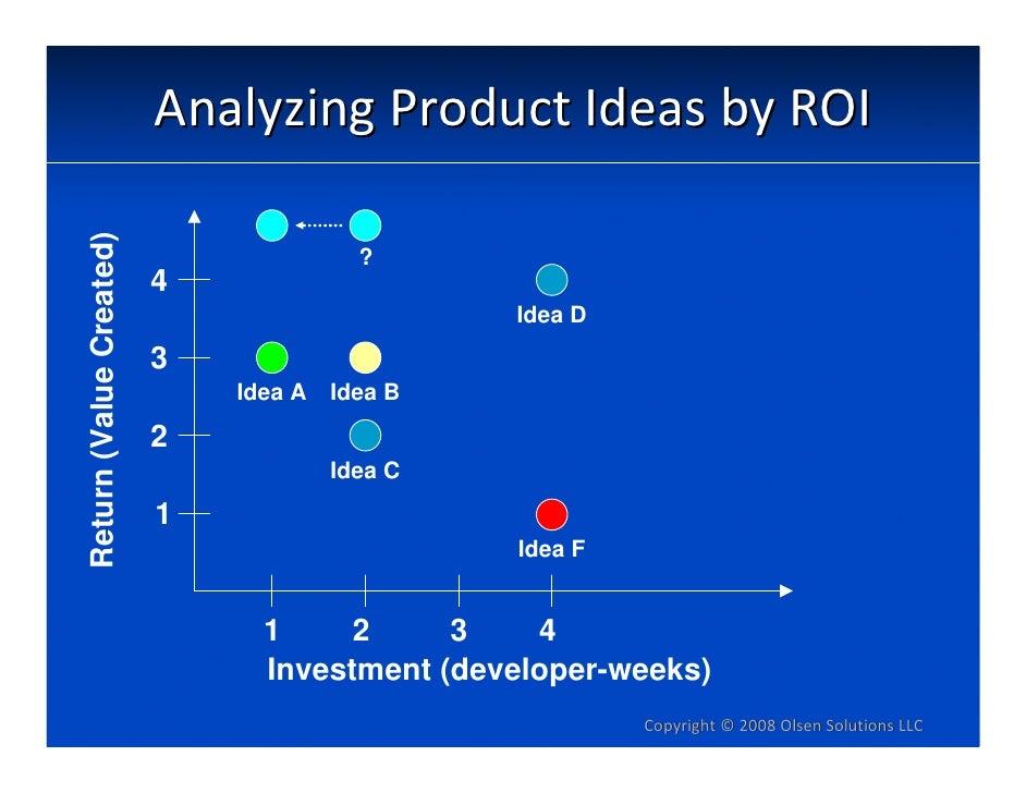 Return (Value Created)   AnalyzingProductIdeasbyROI                                          ?                        ...