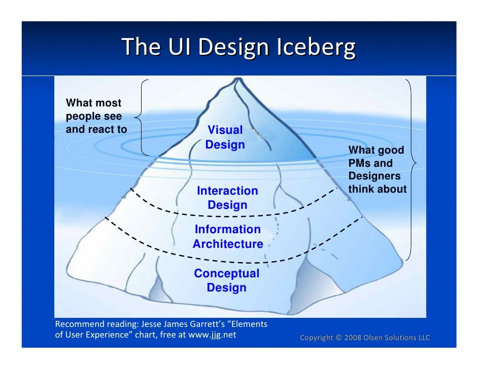 TheUIDesignIceberg   What most   people see   and react to                     Visual                                  ...