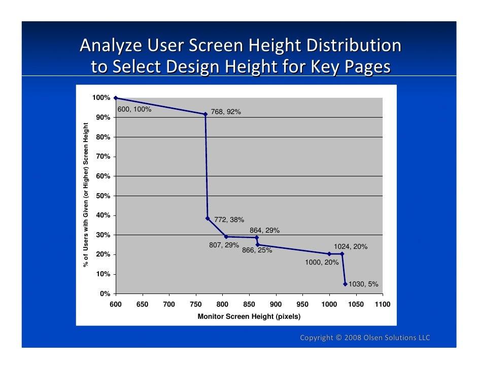 AnalyzeUserScreenHeightDistribution  toSelectDesignHeightforKeyPages                                            ...